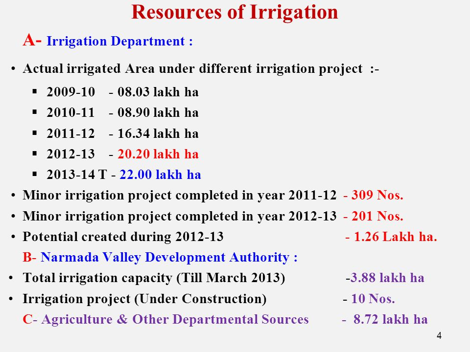 Resources of Irrigation A- Irrigation Department : Actual irrigated Area under different irrigation project :-  2009-10 - 08.03 lakh ha  2010-11 - 08.90 lakh ha  2011-12 - 16.34 lakh ha  2012-13 - 20.20 lakh ha  2013-14 T - 22.00 lakh ha Minor irrigation project completed in year 2011-12 - 309 Nos.