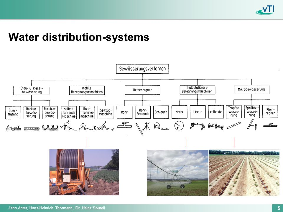 5 Jano Anter, Hans-Heinrich Thörmann, Dr. Heinz Sourell Water distribution-systems