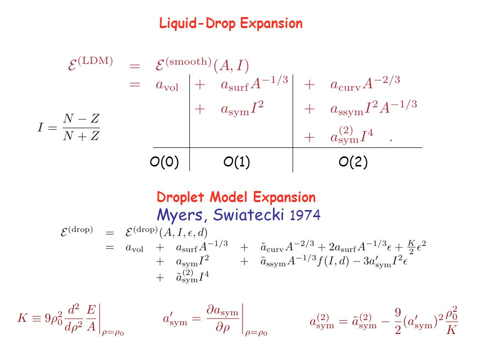Liquid-Drop Expansion O(0)O(1)O(2) Droplet Model Expansion Myers, Swiatecki 1974