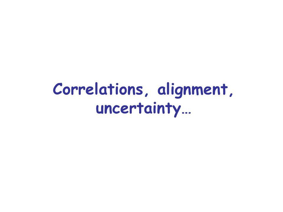 Correlations, alignment, uncertainty…