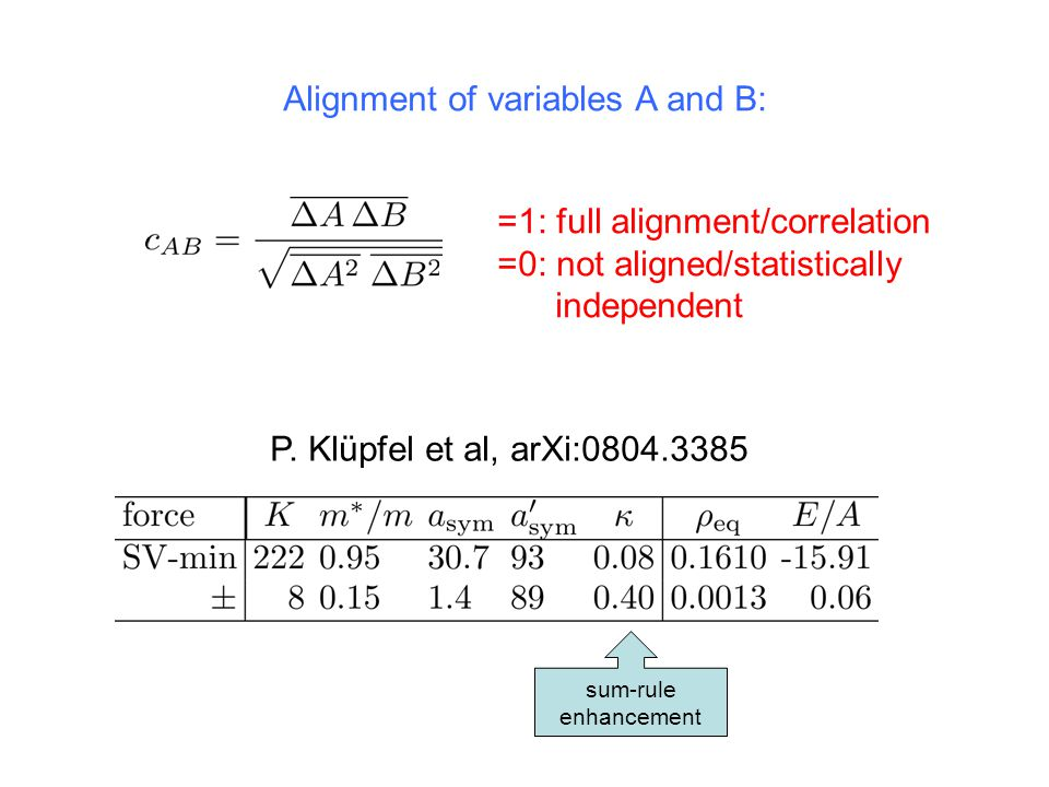 Alignment of variables A and B: =1: full alignment/correlation =0: not aligned/statistically independent P.