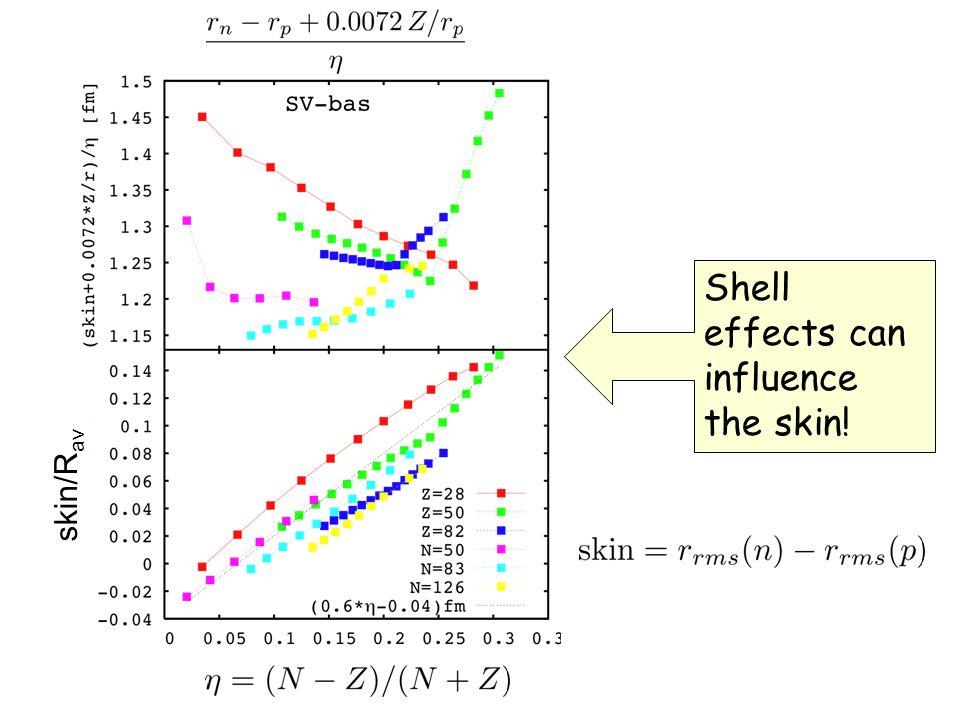 Shell effects can influence the skin! skin/R av
