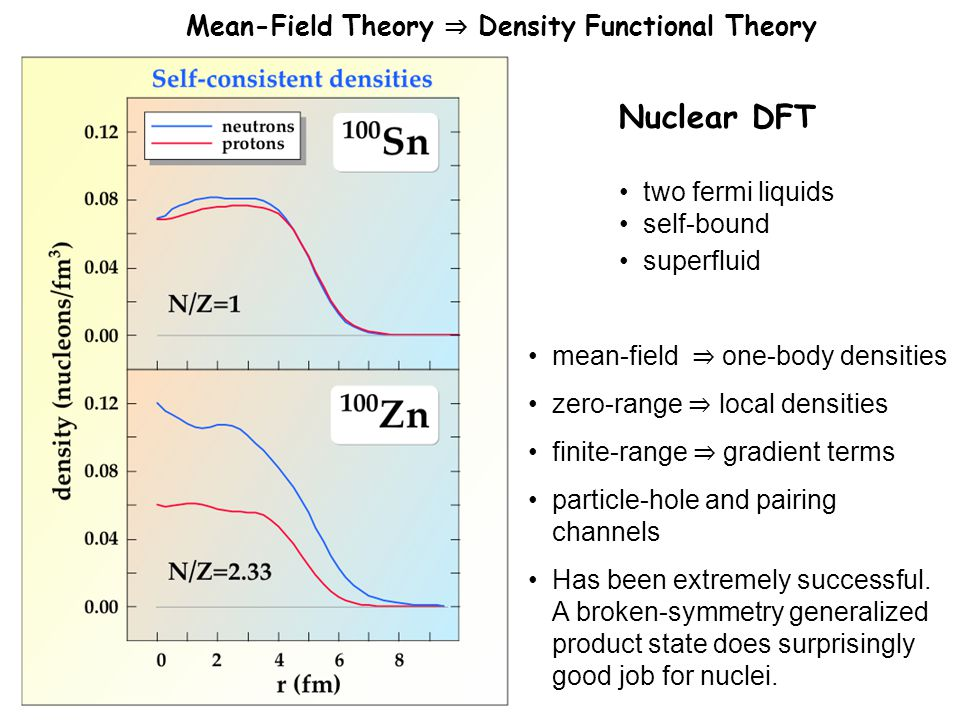 Mean-Field Theory ⇒ Density Functional Theory mean-field ⇒ one-body densities zero-range ⇒ local densities finite-range ⇒ gradient terms particle-hole and pairing channels Has been extremely successful.