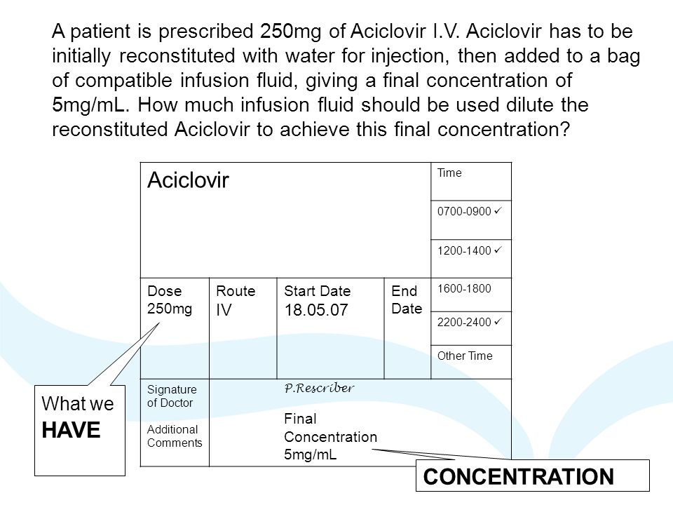 Aciclovir Time 0700-0900 1200-1400 Dose 250mg Route IV Start Date 18.05.07 End Date 1600-1800 2200-2400 Other Time Signature of Doctor Additional Comments P.Rescriber Final Concentration 5mg/mL A patient is prescribed 250mg of Aciclovir I.V.