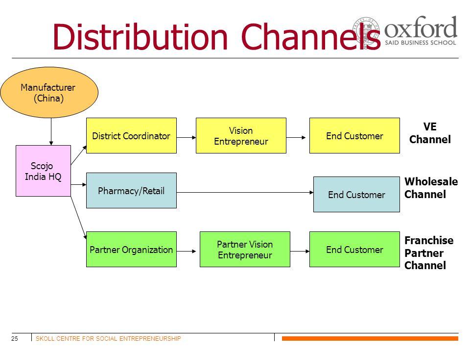 SKOLL CENTRE FOR SOCIAL ENTREPRENEURSHIP25 Distribution Channels Scojo India HQ Partner Organization Partner Vision Entrepreneur End Customer District