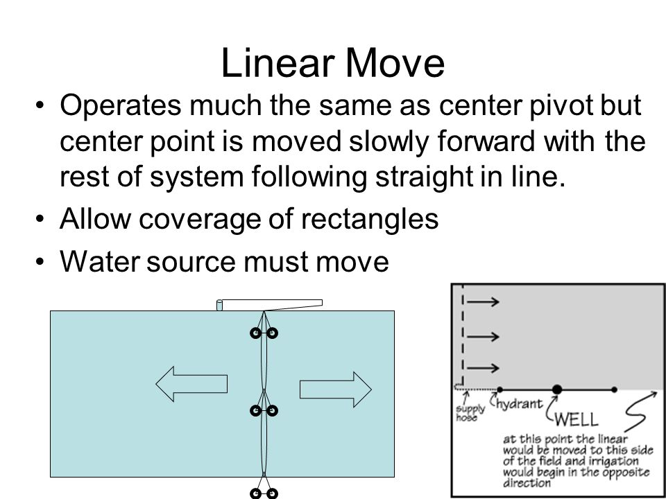 Linear Move Operates much the same as center pivot but center point is moved slowly forward with the rest of system following straight in line.
