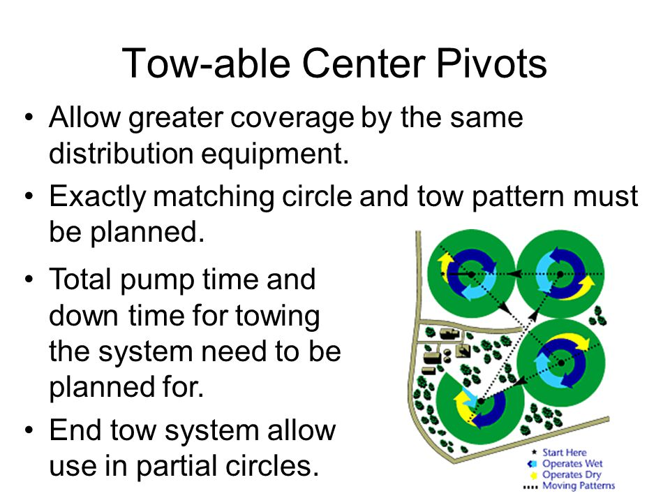Tow-able Center Pivots Allow greater coverage by the same distribution equipment.