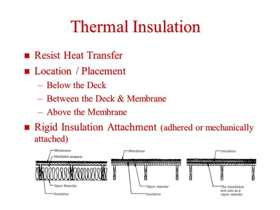 Thermal Insulation Resist Heat Transfer Resist Heat Transfer Location / Placement Location / Placement –Below the Deck –Between the Deck & Membrane –A