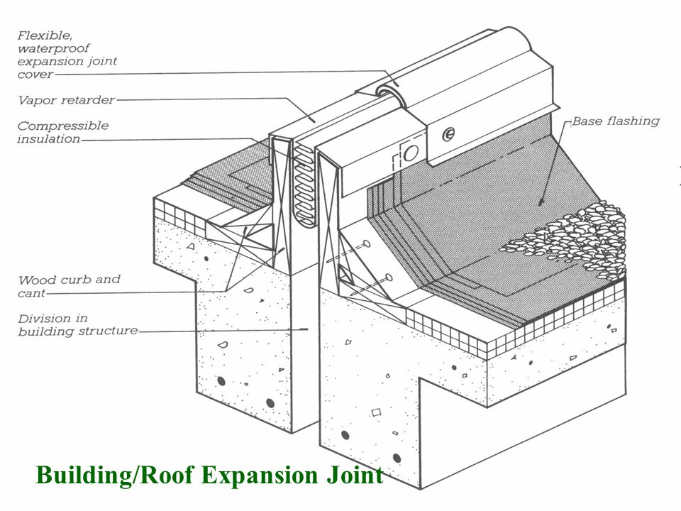 Building/Roof Expansion Joint