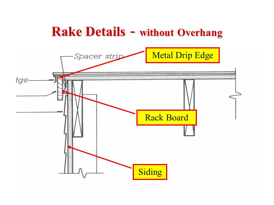 Single-Ply Roof Membrane Sheet materials that are applied to the roof in a single layer Attached to the Roof: Attached to the Roof:Adhesives Ballast Weight Concealed fasteners