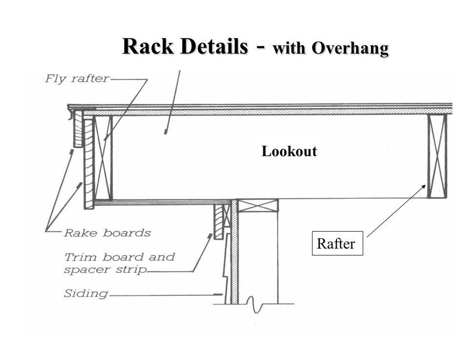 Rack Details - with Overhang Lookout Rafter
