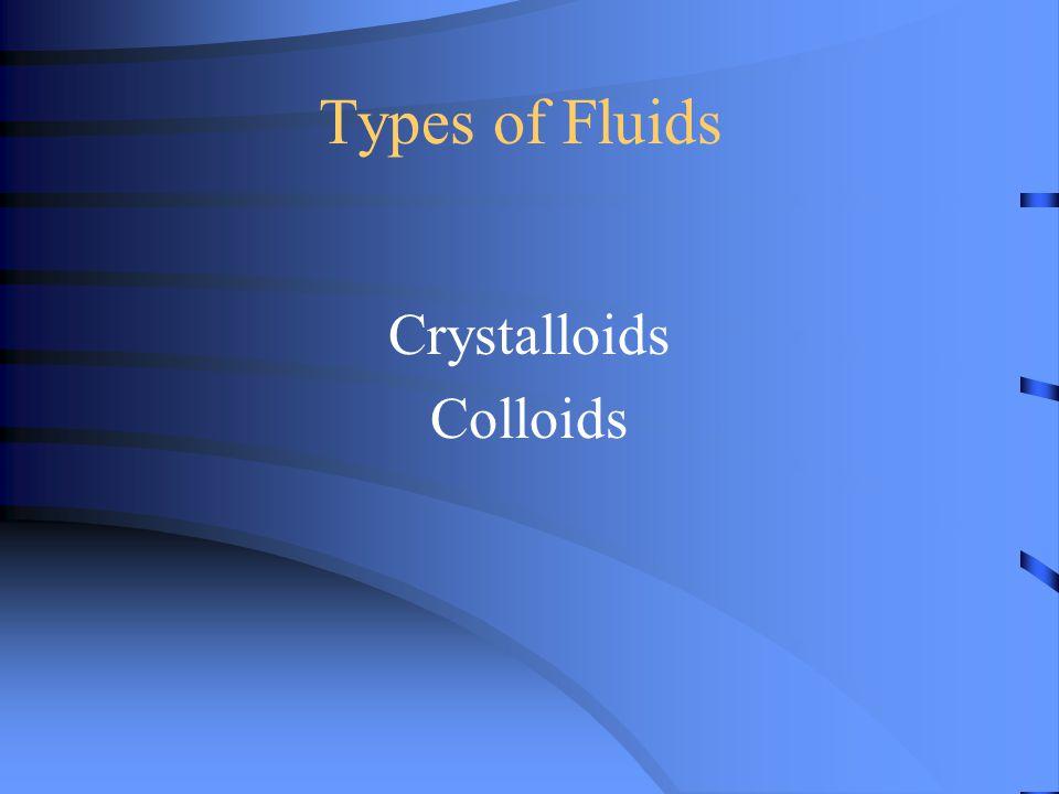 Types of Fluids Crystalloids Colloids