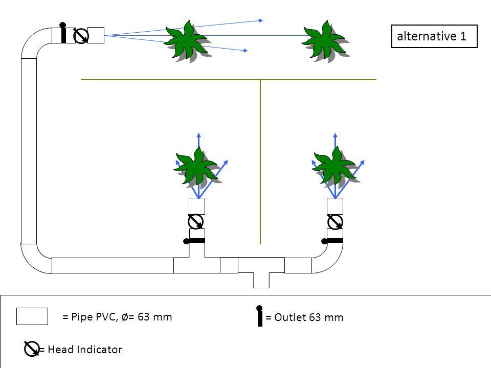 alternative 2 alternative 3 = Outlet 50 mm = Head Indicator = Pipe PVC, ø = 63 mm = Pipe PVC, ø = 50 mm