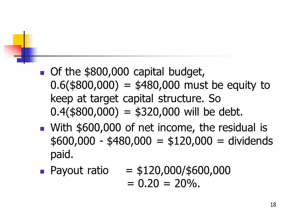 18 Of the $800,000 capital budget, 0.6($800,000) = $480,000 must be equity to keep at target capital structure. So 0.4($800,000) = $320,000 will be de