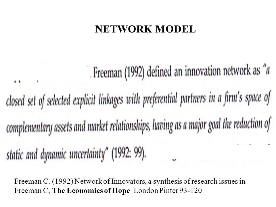 NETWORK MODEL Freeman C.