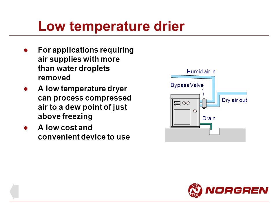 Low temperature drier Humid air enters the first heat exchanger where it is cooled by the dry air going out The air enters the second heat exchanger where it is refrigerated The condensate is collected and drained away As the dry refrigerated air leaves it is warmed by the incoming humid air M Dry air out Humid air in Drain Refrigeration plant