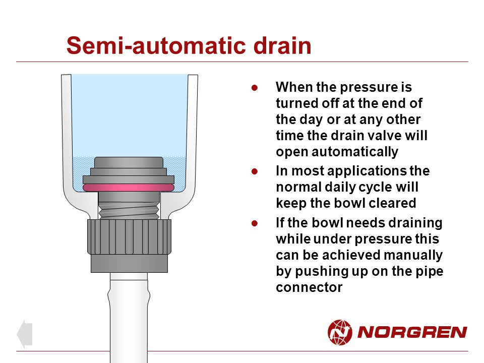 Semi-automatic drain When air pressure is OFF the valve springs to the open position and draining occurs Water contained in the bowl will be cleared Over time additional water may drain from the supply pipework.
