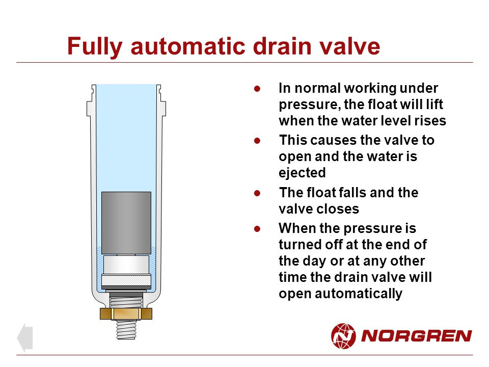 Fully automatic drain valve In normal working under pressure, the float will lift when the water level rises This causes the valve to open and the water is ejected The float falls and the valve closes When the pressure is turned off at the end of the day or at any other time the drain valve will open automatically