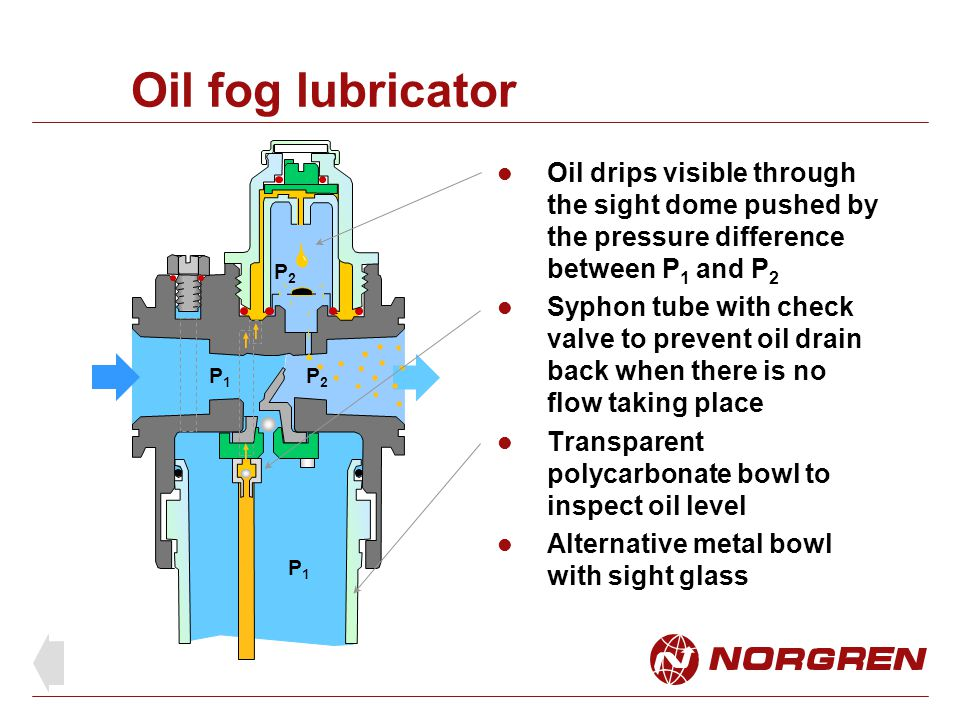 Oil fog lubricator Turn the green control to adjust the oil flow restriction Observe the drip rate and set to 2 drips/min at 10 dm 3 /s.