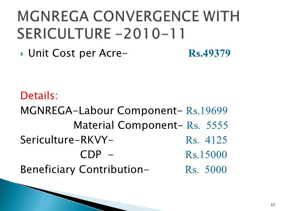  Unit Cost per Acre- Rs.49379 Details: MGNREGA-Labour Component- Rs.19699 Material Component- Rs. 5555 Sericulture-RKVY- Rs. 4125 CDP - Rs.15000 Bene