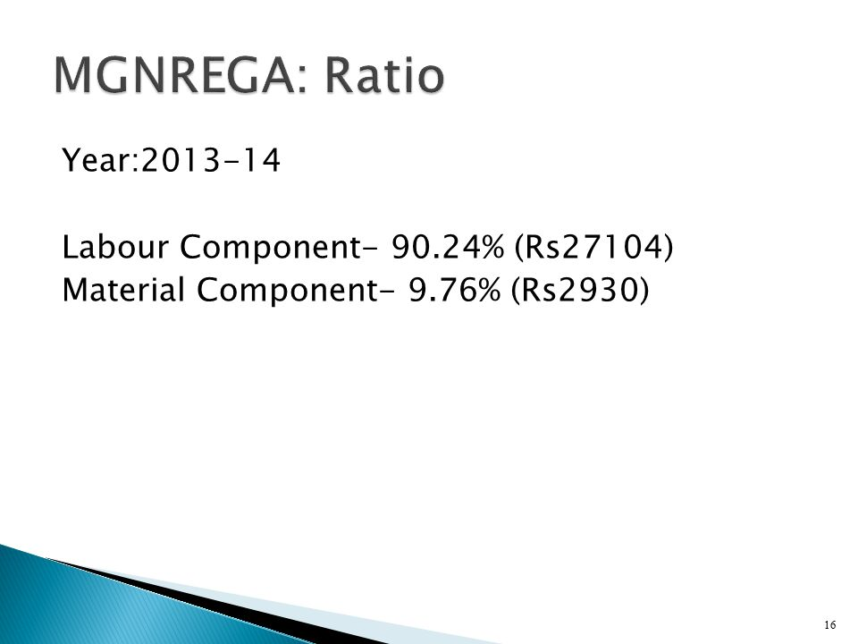 Year:2013-14 Labour Component- 90.24% (Rs27104) Material Component- 9.76% (Rs2930) 16