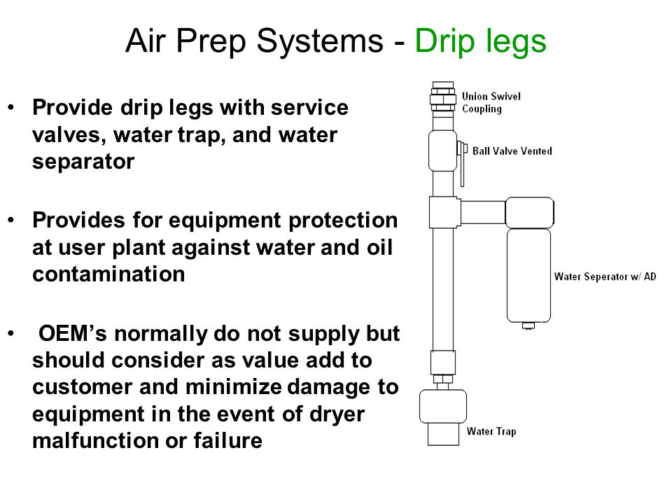 Air Prep Systems - Drip legs Provide drip legs with service valves, water trap, and water separator Provides for equipment protection at user plant ag