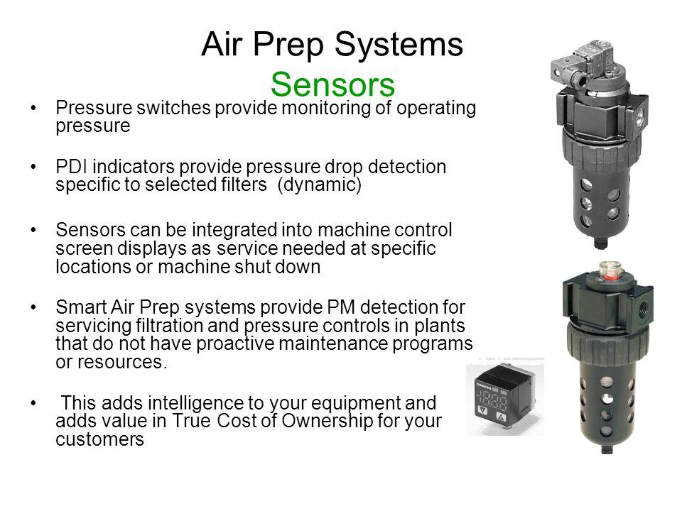 Air Prep Systems Sensors Pressure switches provide monitoring of operating pressure PDI indicators provide pressure drop detection specific to selecte