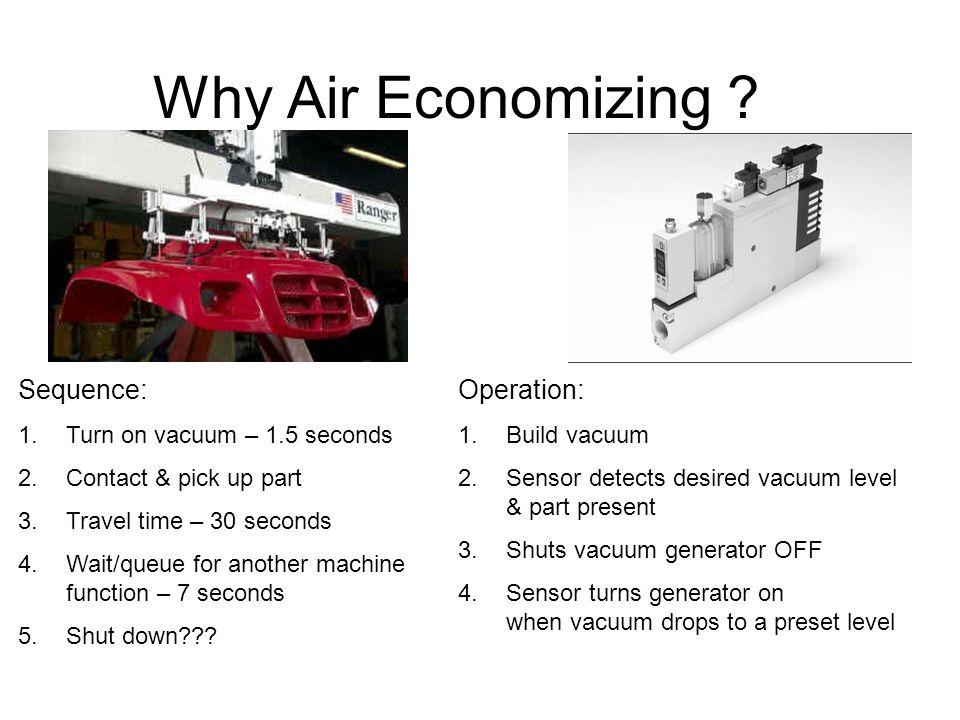 Why Air Economizing ? Operation: 1.Build vacuum 2.Sensor detects desired vacuum level & part present 3.Shuts vacuum generator OFF 4.Sensor turns gener