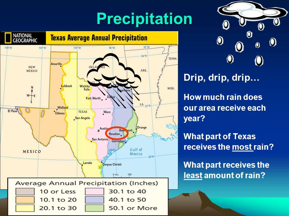 Precipitation Drip, drip, drip… How much rain does our area receive each year? What part of Texas receives the most rain? What part receives the least