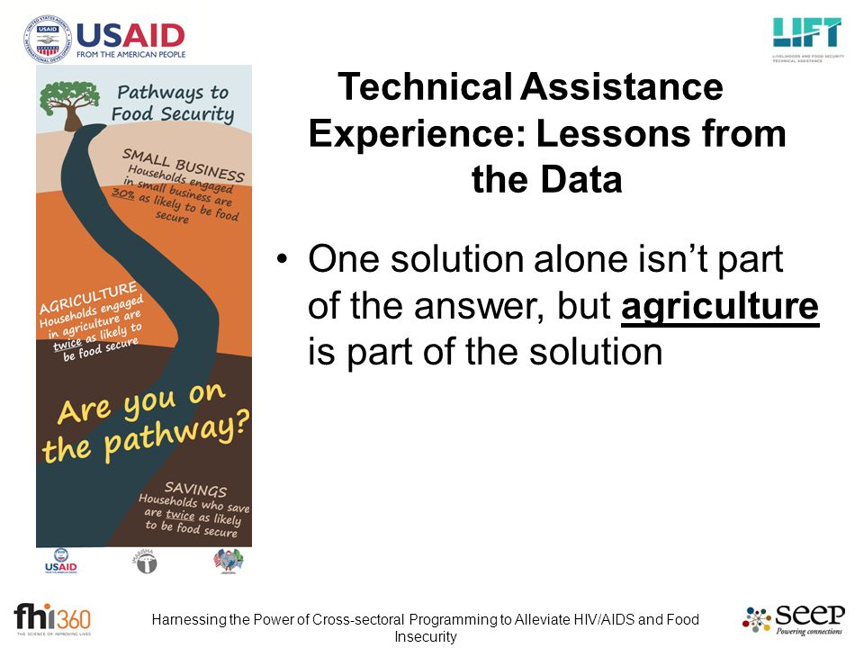 Harnessing the Power of Cross-sectoral Programming to Alleviate HIV/AIDS and Food Insecurity Technical Assistance Experience: Lessons from the Data One solution alone isn't part of the answer, but agriculture is part of the solution