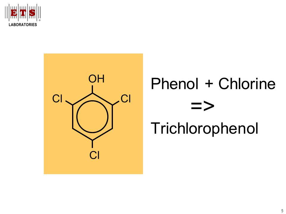 5 Phenol + Chlorine => Trichlorophenol Cl OH