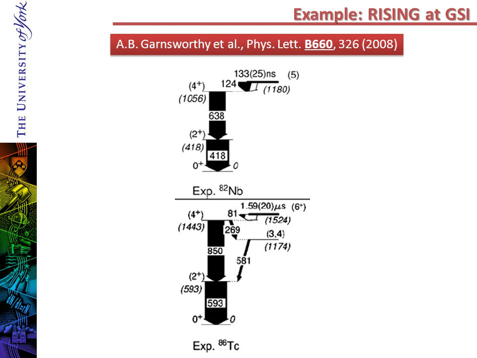 A.B. Garnsworthy et al., Phys. Lett. B660, 326 (2008) Example: RISING at GSI