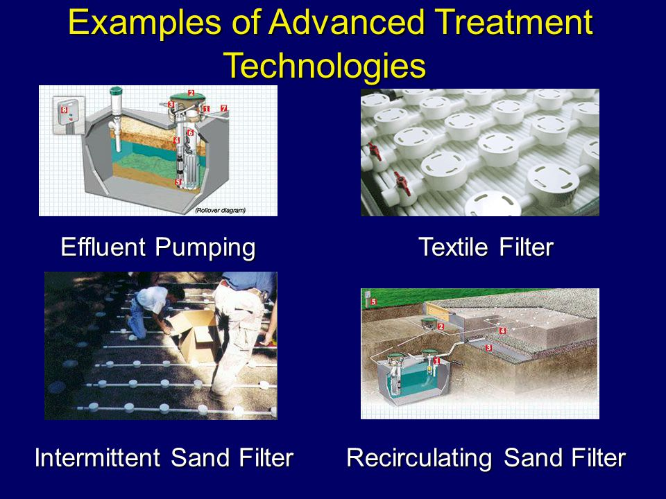 Effluent Pumping Intermittent Sand Filter Recirculating Sand Filter Textile Filter Examples of Advanced Treatment Examples of Advanced TreatmentTechno