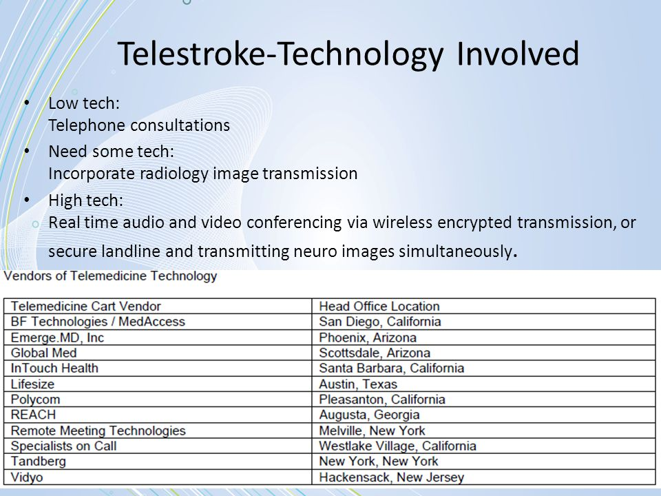 Telestroke-Technology Involved Low tech: Telephone consultations Need some tech: Incorporate radiology image transmission High tech: Real time audio and video conferencing via wireless encrypted transmission, or secure landline and transmitting neuro images simultaneously.