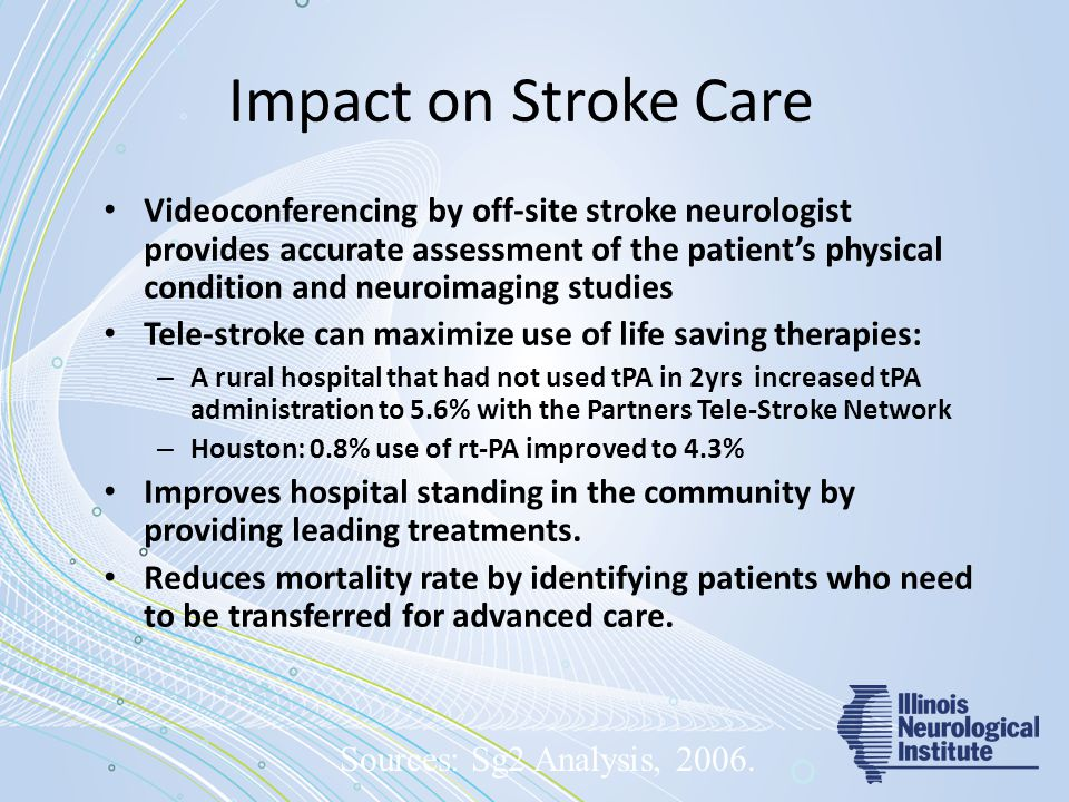 Impact on Stroke Care Videoconferencing by off-site stroke neurologist provides accurate assessment of the patient's physical condition and neuroimagi