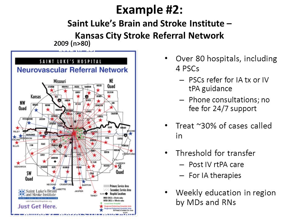 Example #2: Saint Luke's Brain and Stroke Institute – Kansas City Stroke Referral Network 2002 (n=18) 2009 (n>80) 2.1 million KC metro; >100 mile radius Over 80 hospitals, including 4 PSCs – PSCs refer for IA tx or IV tPA guidance – Phone consultations; no fee for 24/7 support Treat ~30% of cases called in Threshold for transfer – Post IV rtPA care – For IA therapies Weekly education in region by MDs and RNs