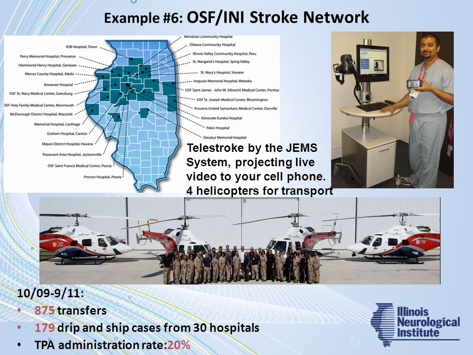 Example #6: OSF/INI Stroke Network 10/09-9/11: 875 transfers 179 drip and ship cases from 30 hospitals TPA administration rate:20% Telestroke by the JEMS System, projecting live video to your cell phone.