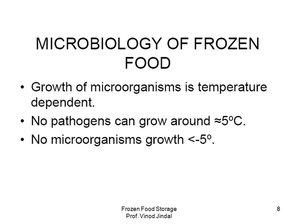Frozen Food Storage Prof.Vinod Jindal 39 C.