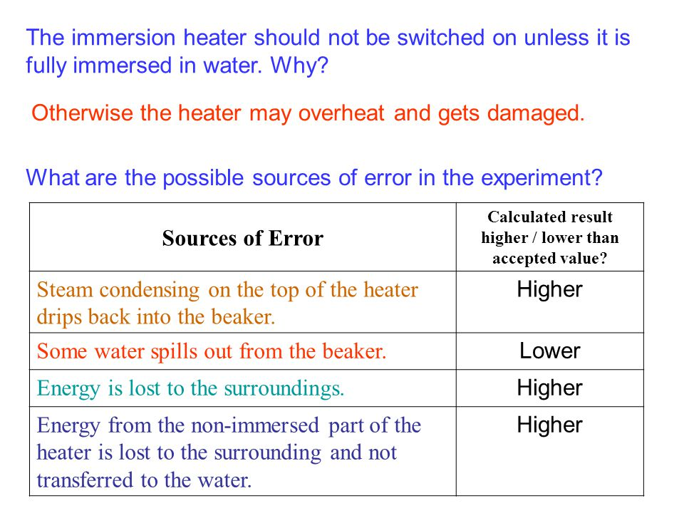 The immersion heater should not be switched on unless it is fully immersed in water.