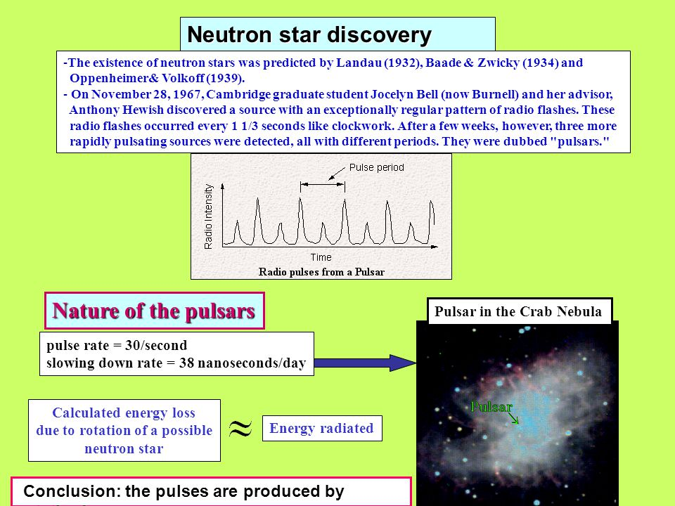 Neutron star discovery -The existence of neutron stars was predicted by Landau (1932), Baade & Zwicky (1934) and Oppenheimer& Volkoff (1939).