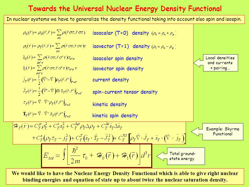 Towards the Universal Nuclear Energy Density Functional isoscalar (T=0) density isovector (T=1) density isovector spin density isoscalar spin density current density spin-current tensor density kinetic density kinetic spin density Local densities and currents + pairing… In nuclear systems we have to generalize the density functional taking into account also spin and isospin.