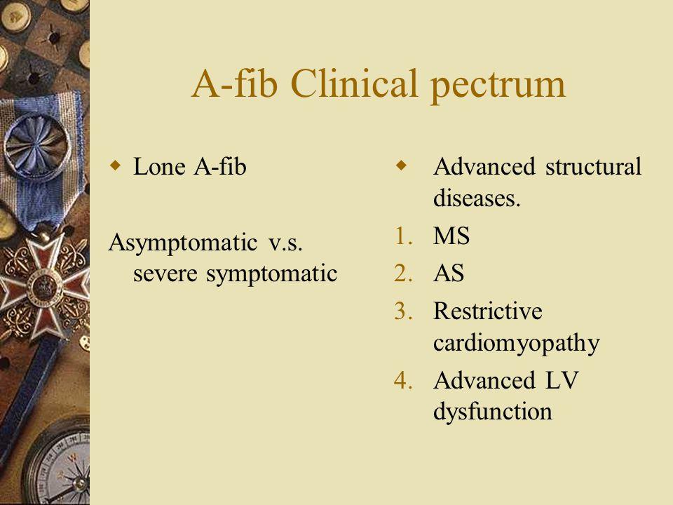 A-fib Clinical pectrum  Lone A-fib Asymptomatic v.s.
