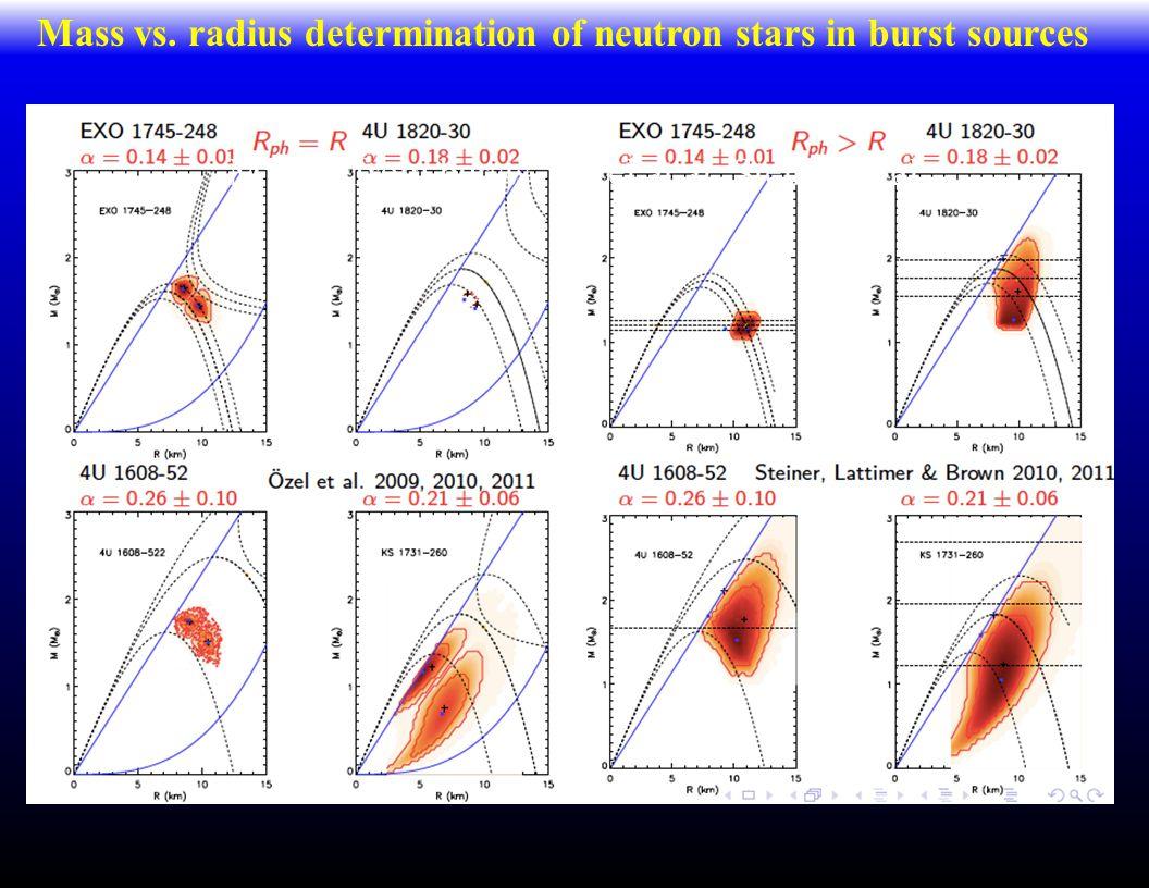 M vs R from bursts, Ozel at al, Steiner et al.Mass vs.
