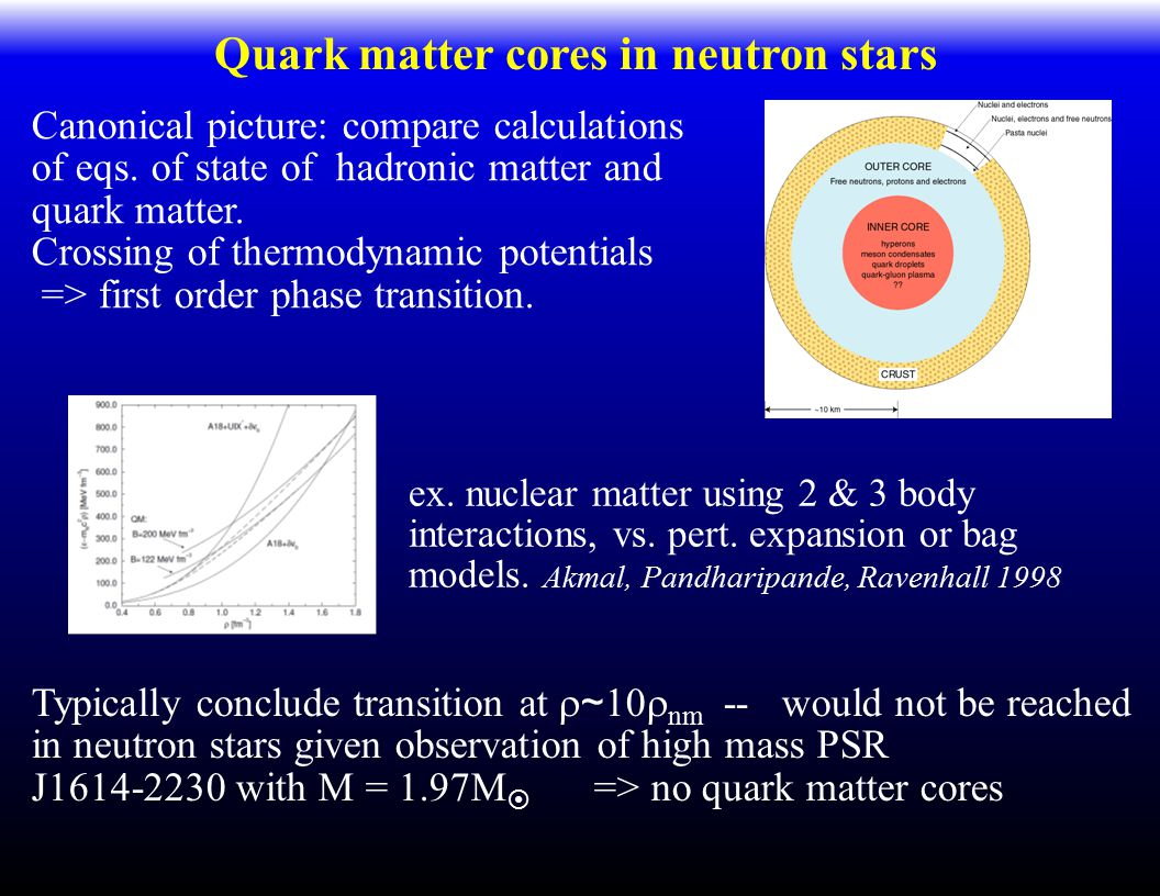 Quark matter cores in neutron stars Canonical picture: compare calculations of eqs. of state of hadronic matter and quark matter. Crossing of thermody