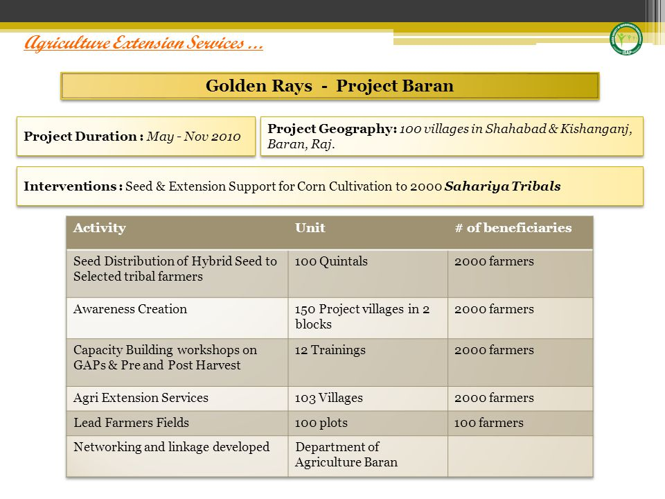 Golden Rays - Project Baran Project Duration : May - Nov 2010 Project Geography: 100 villages in Shahabad & Kishanganj, Baran, Raj.