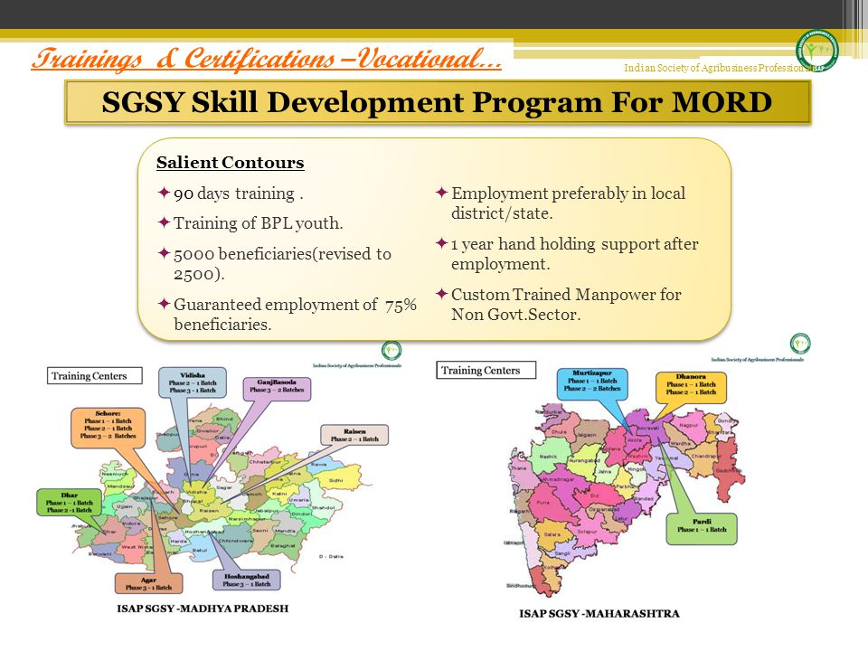 SGSY Skill Development Program For MORD Salient Contours  90 days training.