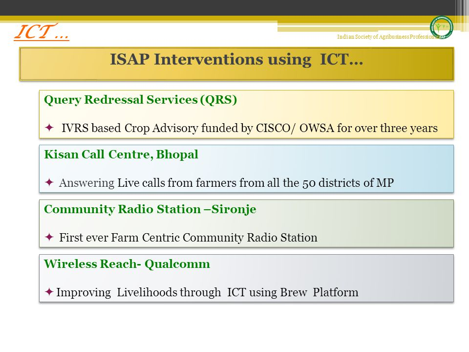 Query Redressal Services (QRS)  IVRS based Crop Advisory funded by CISCO/ OWSA for over three years Query Redressal Services (QRS)  IVRS based Crop Advisory funded by CISCO/ OWSA for over three years Kisan Call Centre, Bhopal  Answering Live calls from farmers from all the 50 districts of MP Kisan Call Centre, Bhopal  Answering Live calls from farmers from all the 50 districts of MP Community Radio Station –Sironje  First ever Farm Centric Community Radio Station Community Radio Station –Sironje  First ever Farm Centric Community Radio Station Wireless Reach- Qualcomm  Improving Livelihoods through ICT using Brew Platform Wireless Reach- Qualcomm  Improving Livelihoods through ICT using Brew Platform ISAP Interventions using ICT… Indian Society of Agribusiness Professionals ICT …