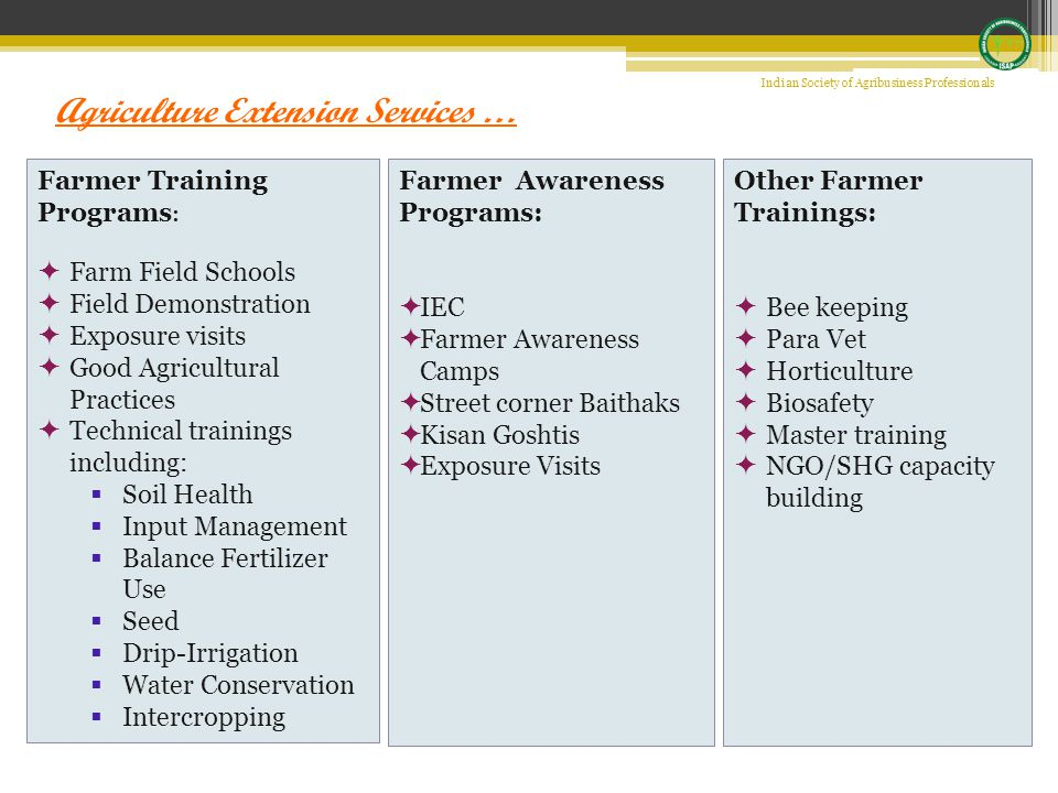 Agriculture Extension Services … Farmer Training Programs :  Farm Field Schools  Field Demonstration  Exposure visits  Good Agricultural Practices  Technical trainings including:  Soil Health  Input Management  Balance Fertilizer Use  Seed  Drip-Irrigation  Water Conservation  Intercropping Farmer Awareness Programs:  IEC  Farmer Awareness Camps  Street corner Baithaks  Kisan Goshtis  Exposure Visits Other Farmer Trainings:  Bee keeping  Para Vet  Horticulture  Biosafety  Master training  NGO/SHG capacity building Indian Society of Agribusiness Professionals