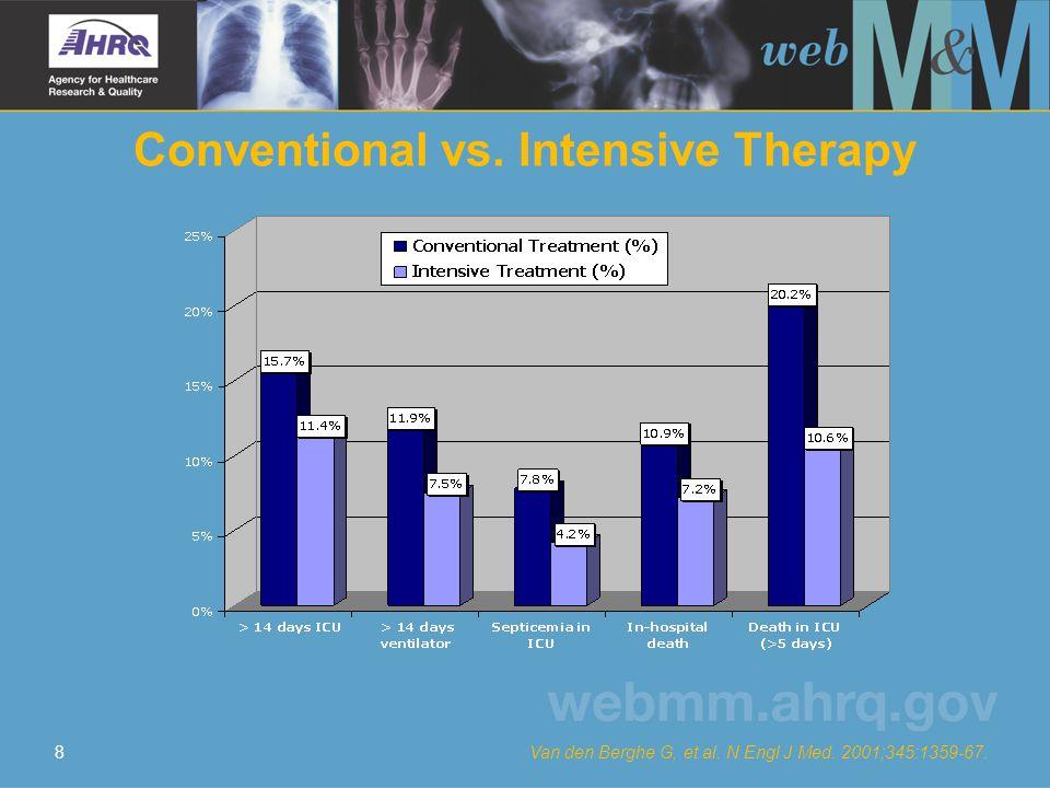 8 Conventional vs. Intensive Therapy Van den Berghe G, et al. N Engl J Med. 2001;345:1359-67.