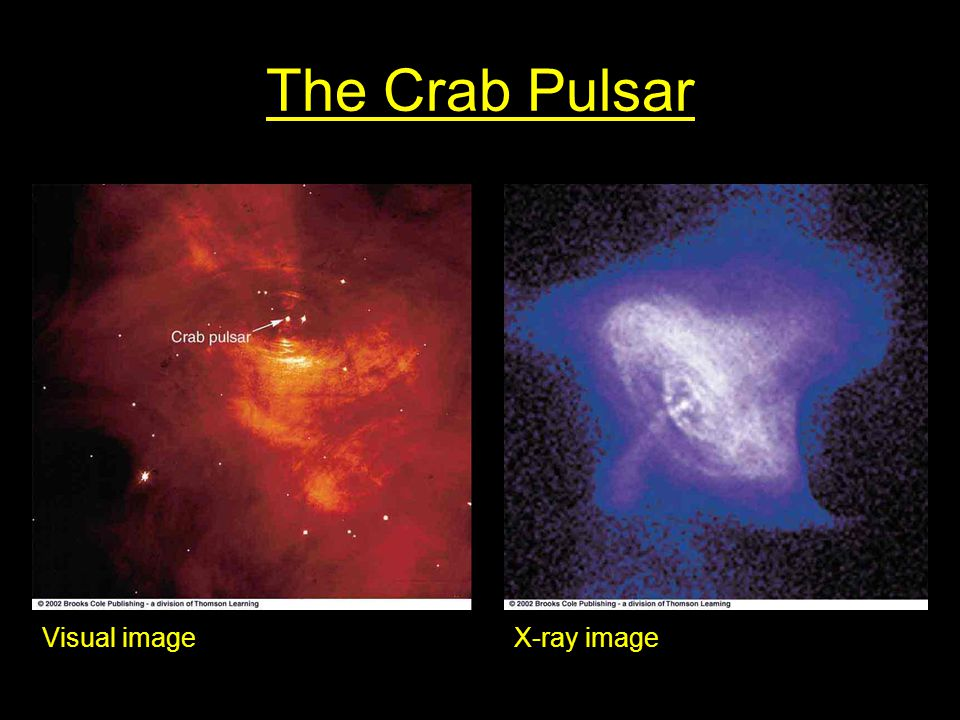 The Crab Pulsar Visual imageX-ray image
